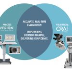 The ORA system now featuring verifEye+ provides precise, real-time measurements during surgery that are not possible with conventional measurements and instruments.